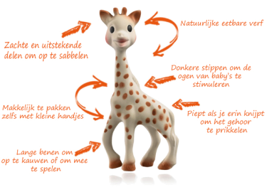 sophie de giraf ervaringen review
